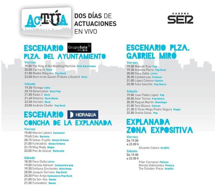 programaACTUA2015